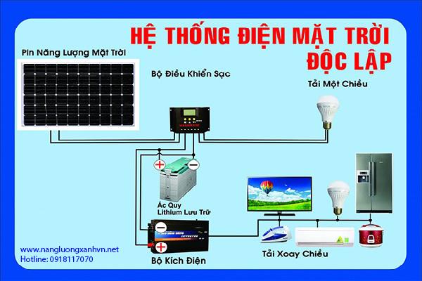 Giải pháp Hệ thống điện năng lượng mặt trời độc lập.